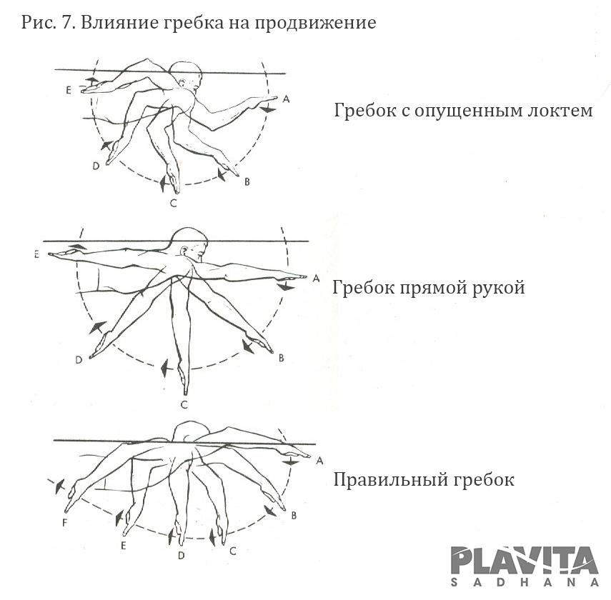 figura7
